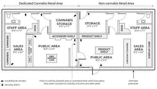 Example of a cannabis store within a store