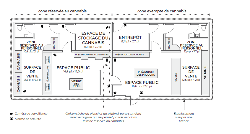 Magasin cannabis